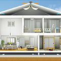広島 注文住宅会社の家の構造