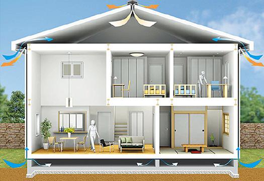 広島 ハウスメーカーの通気構法イメージ