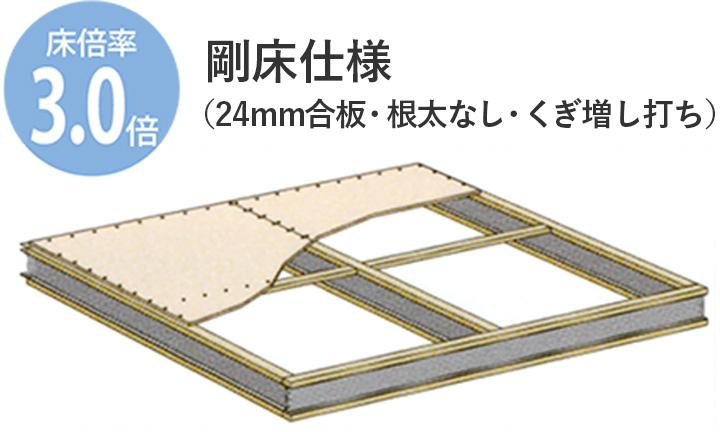 広島 ハウスメーカーの剛床仕様02