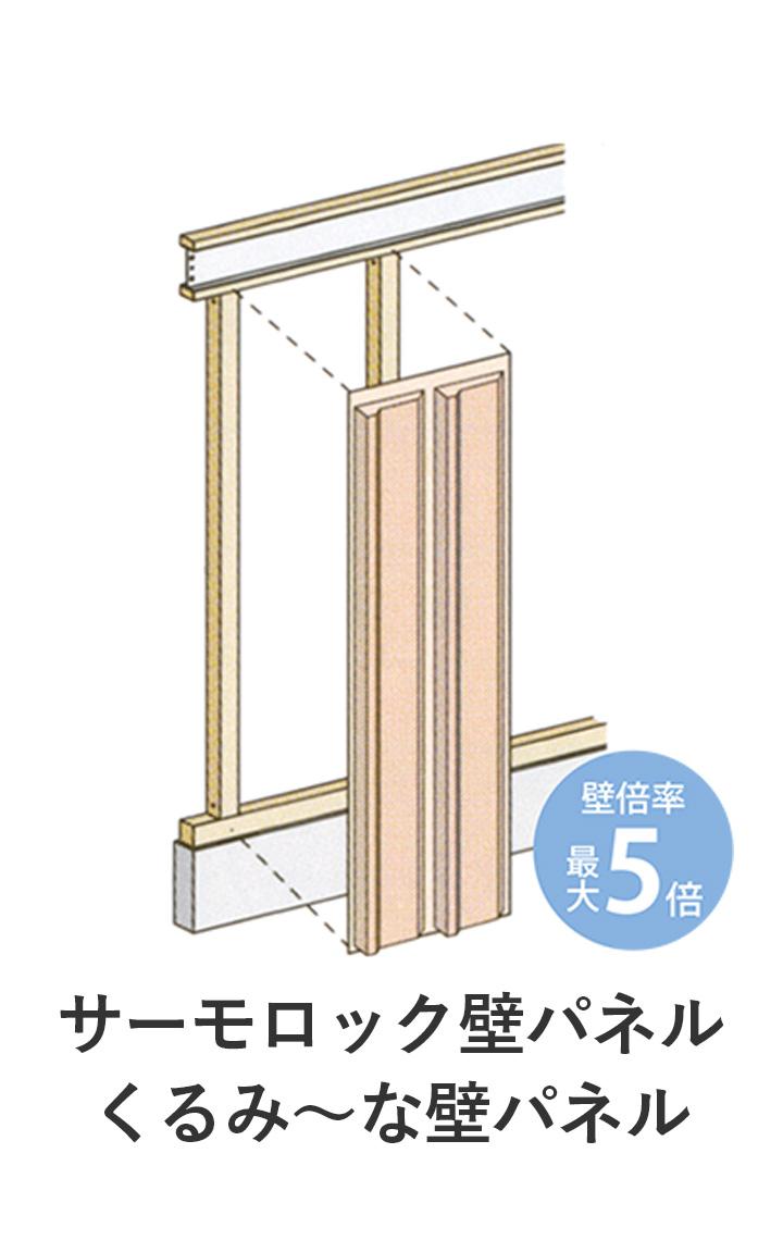広島注文住宅会社のサーモロック壁パネル