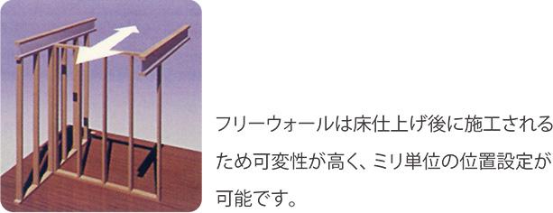 広島注文住宅会社のフリーウォール