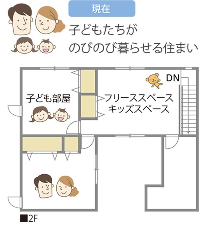 広島注文住宅会社のフリーウォール設置例03