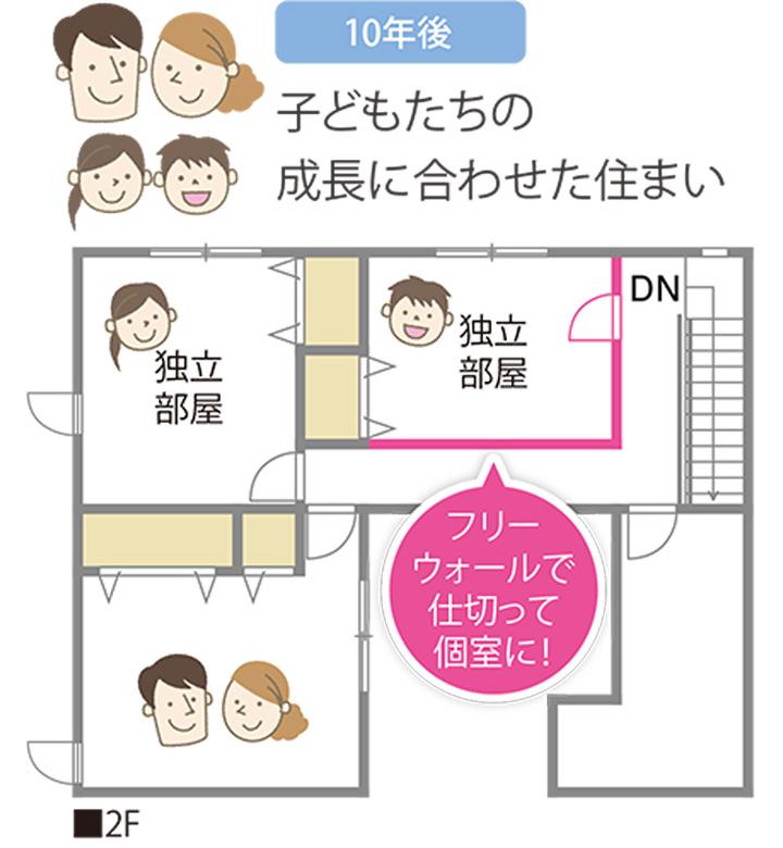 広島 ハウスメーカーのフリーウォール設置例04